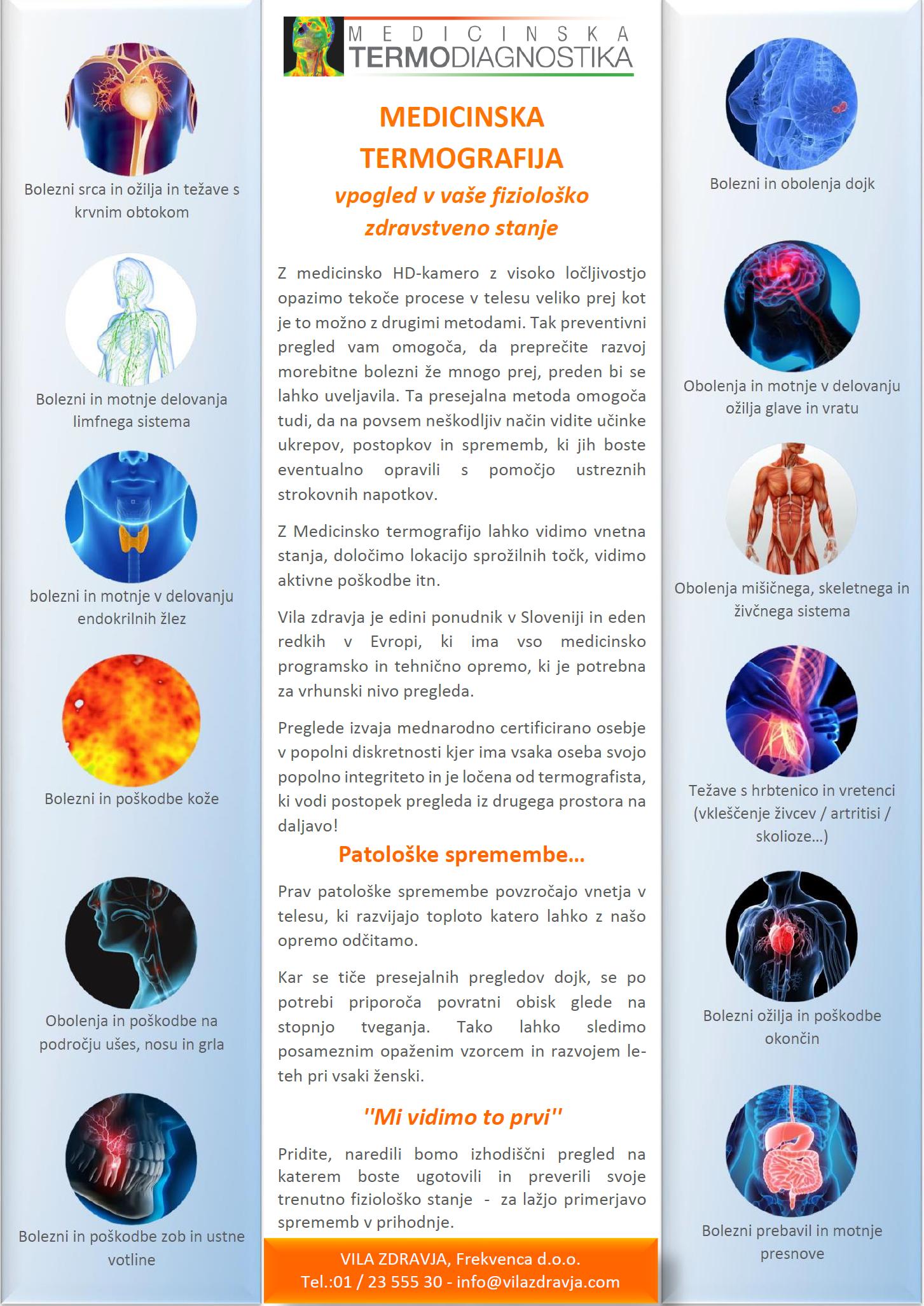 Letak A4 - MEDICINSKA TERMOGRAFIJA vpogled v vaše fiziološko zdravstveno stanje - FB A4-x